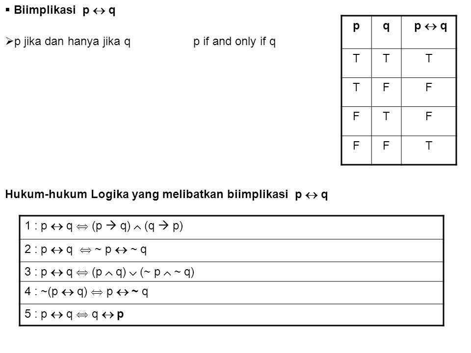 Biimplikasi p  q p. q. p  q. T. F. p jika dan hanya jika q p if and only if q. Hukum-hukum Logika yang melibatkan biimplikasi p  q.