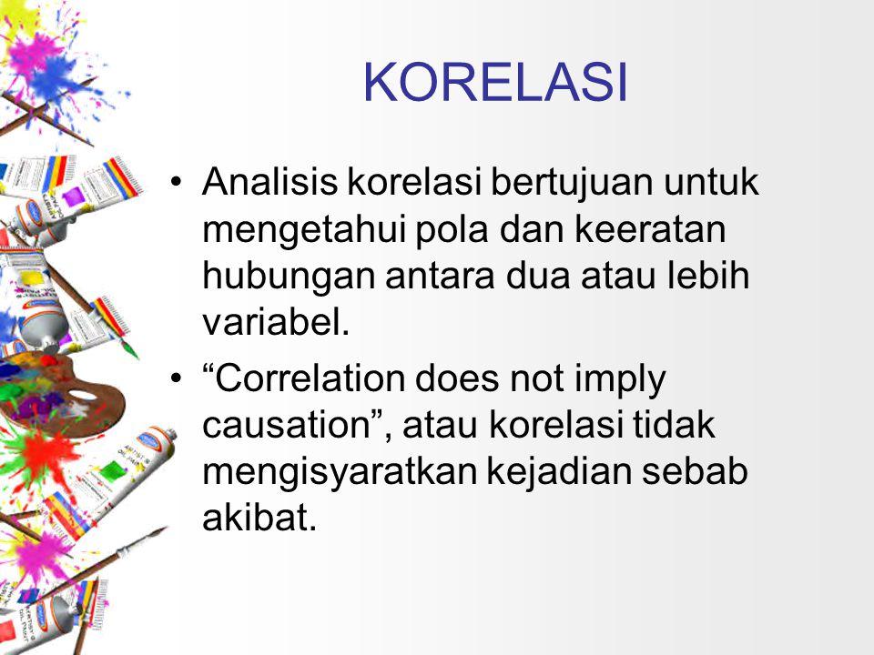 KORELASI Analisis korelasi bertujuan untuk mengetahui pola dan keeratan hubungan antara dua atau lebih variabel.