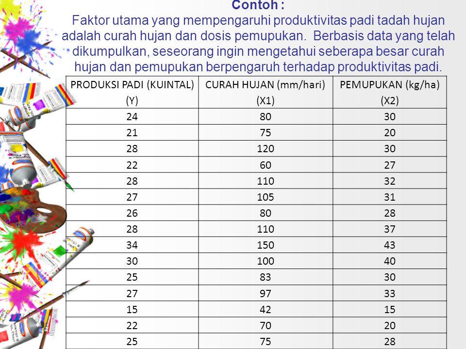 Contoh : Faktor utama yang mempengaruhi produktivitas padi tadah hujan adalah curah hujan dan dosis pemupukan. Berbasis data yang telah dikumpulkan, seseorang ingin mengetahui seberapa besar curah hujan dan pemupukan berpengaruh terhadap produktivitas padi.
