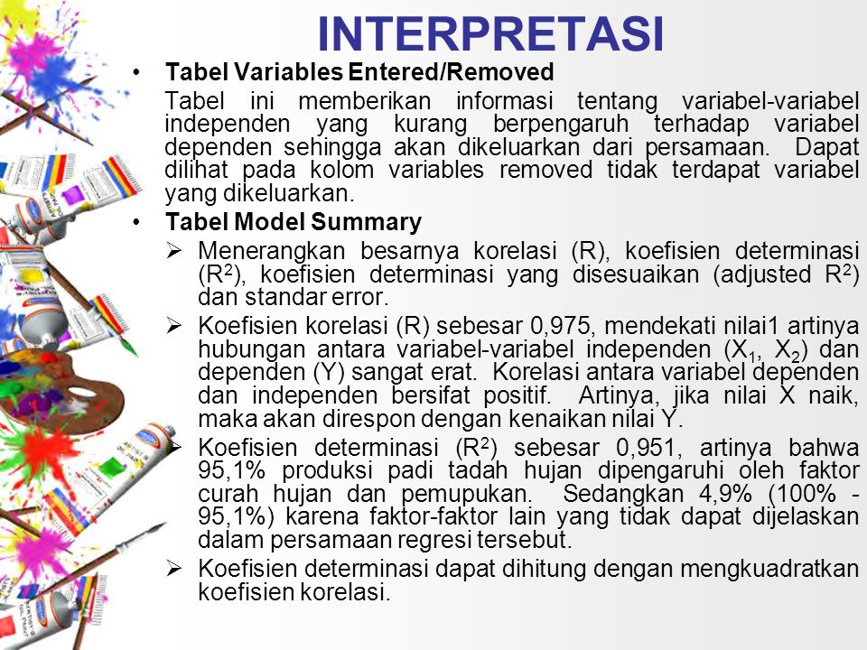 INTERPRETASI Tabel Variables Entered/Removed