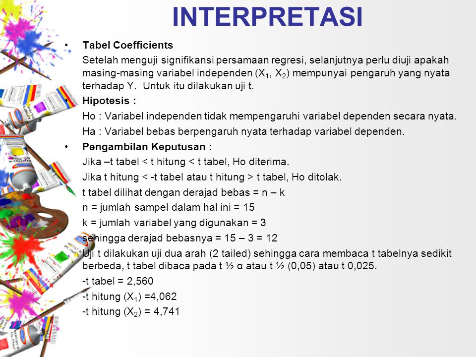 INTERPRETASI Tabel Coefficients
