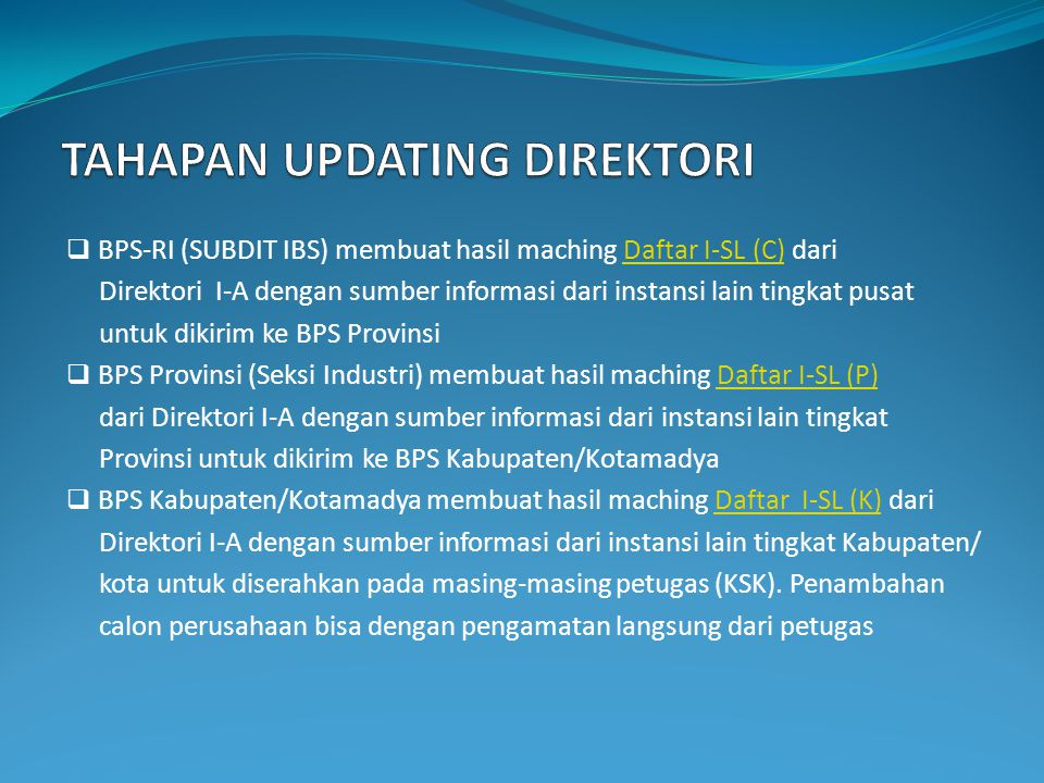 TAHAPAN UPDATING DIREKTORI