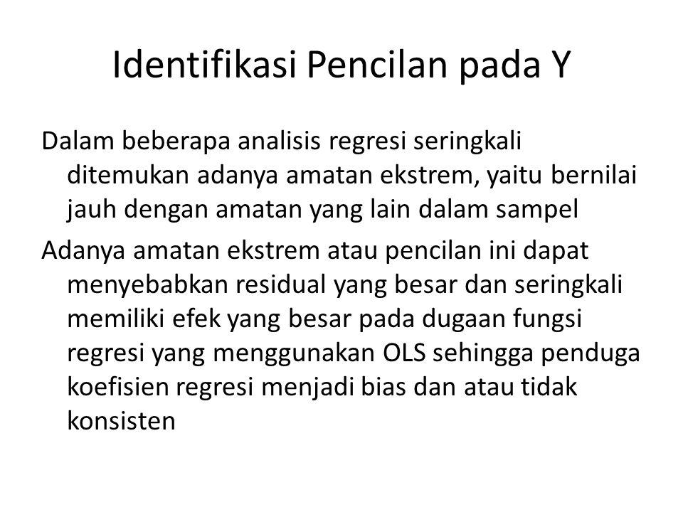Identifikasi Pencilan pada Y