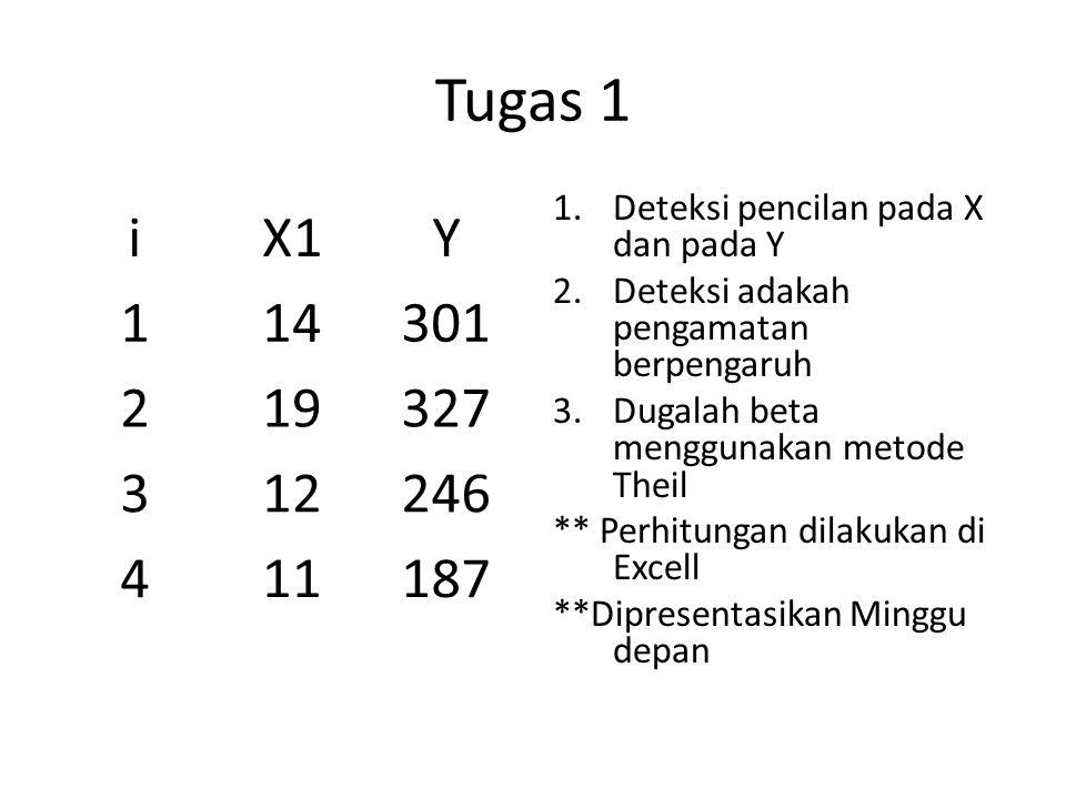 Tugas 1 i. X1. Y. 1. 14. 301. 2. 19. 327. 3. 12. 246. 4. 11. 187. Deteksi pencilan pada X dan pada Y.