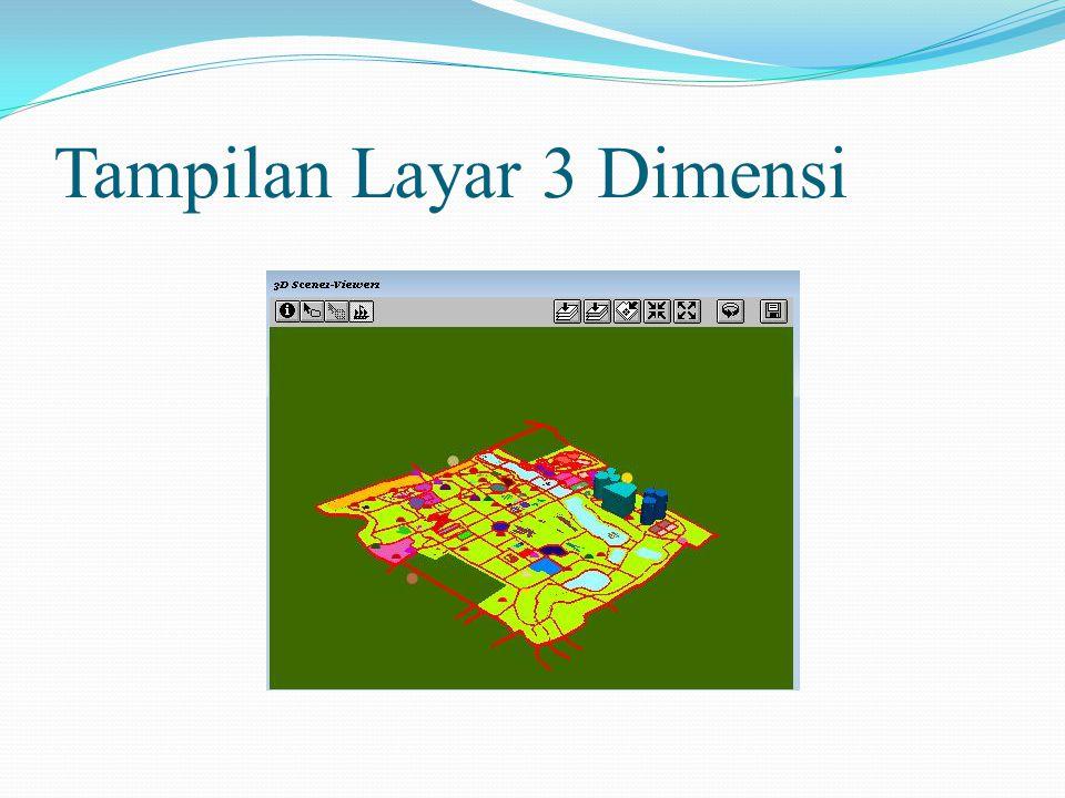 Tampilan Layar 3 Dimensi
