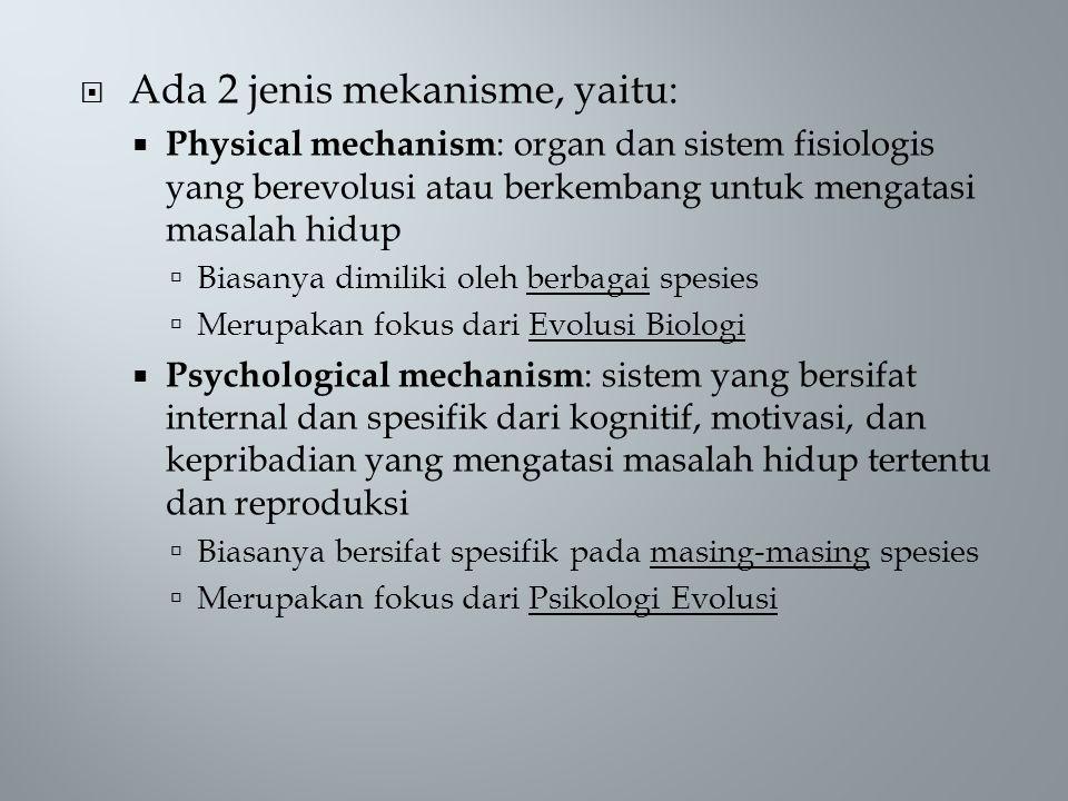 Ada 2 jenis mekanisme, yaitu: