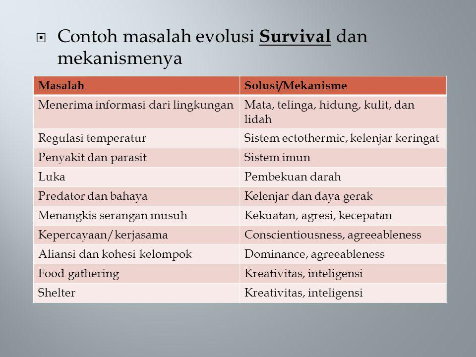 Contoh masalah evolusi Survival dan mekanismenya