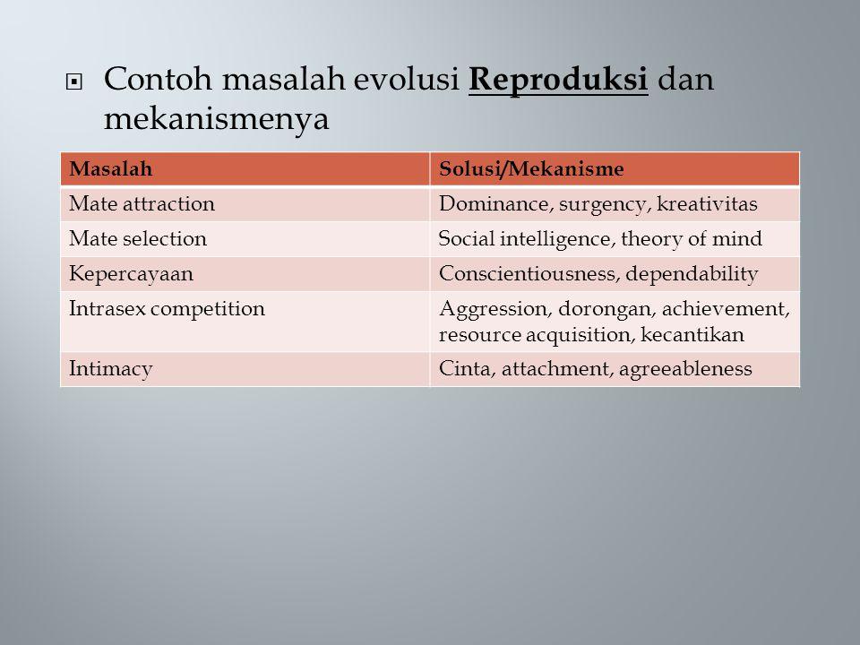 Contoh masalah evolusi Reproduksi dan mekanismenya