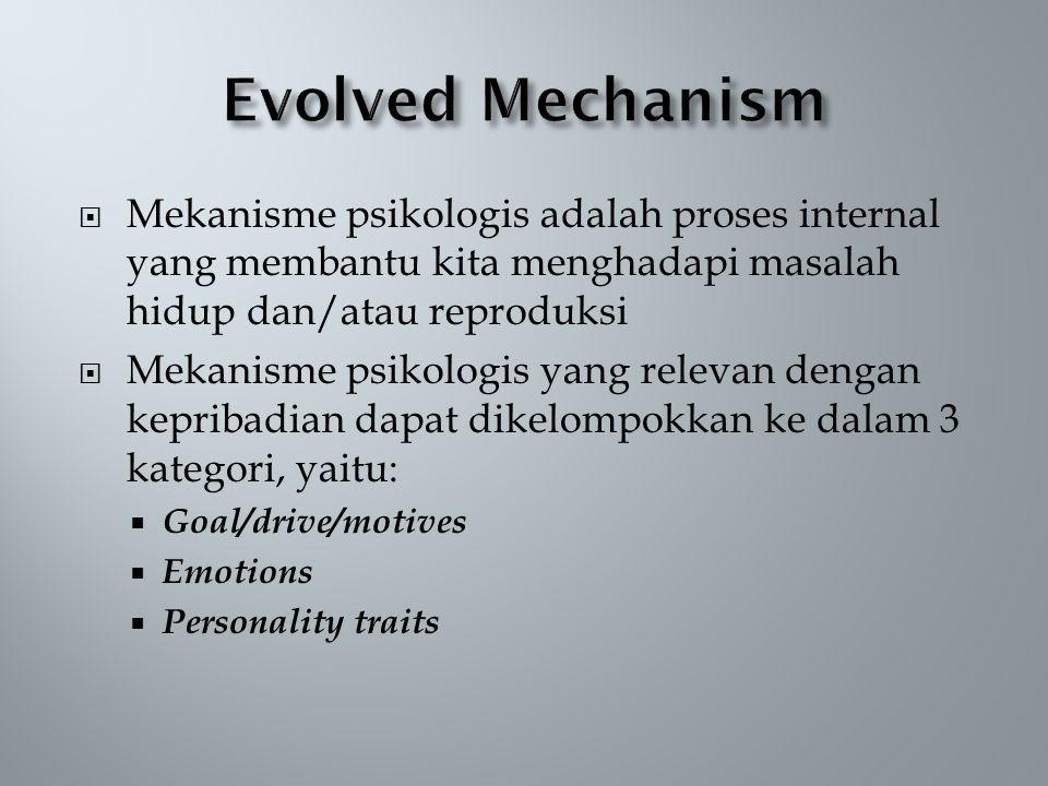 Evolved Mechanism Mekanisme psikologis adalah proses internal yang membantu kita menghadapi masalah hidup dan/atau reproduksi.