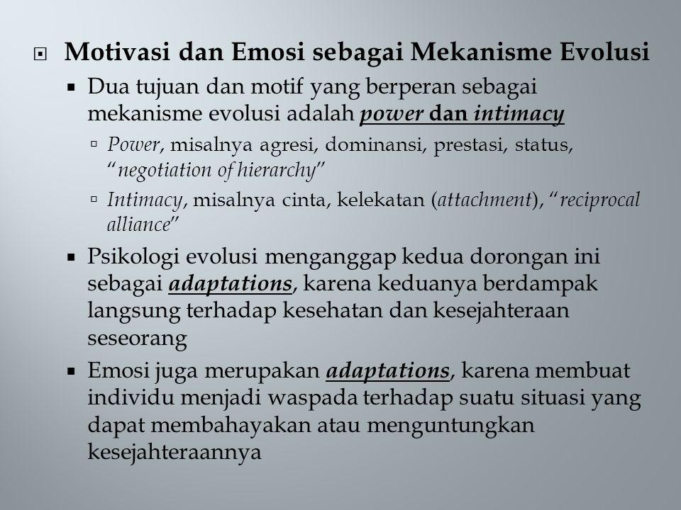 Motivasi dan Emosi sebagai Mekanisme Evolusi