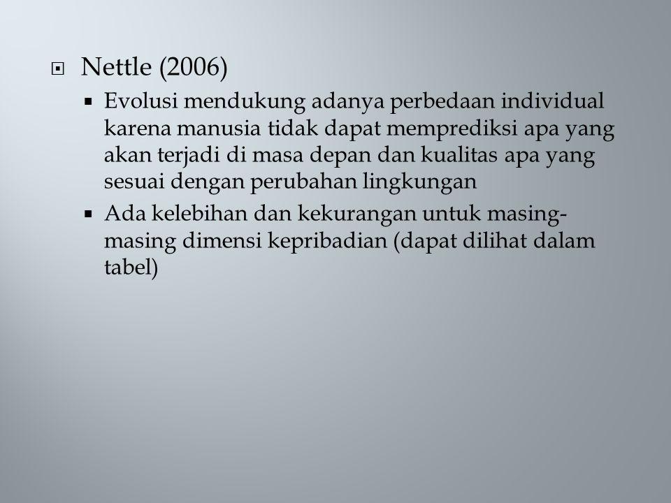 Nettle (2006)