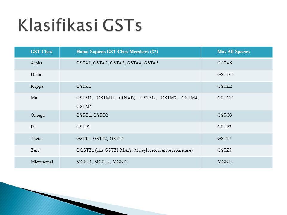 Klasifikasi GSTs GST Class Homo Sapiens GST Class Members (22)