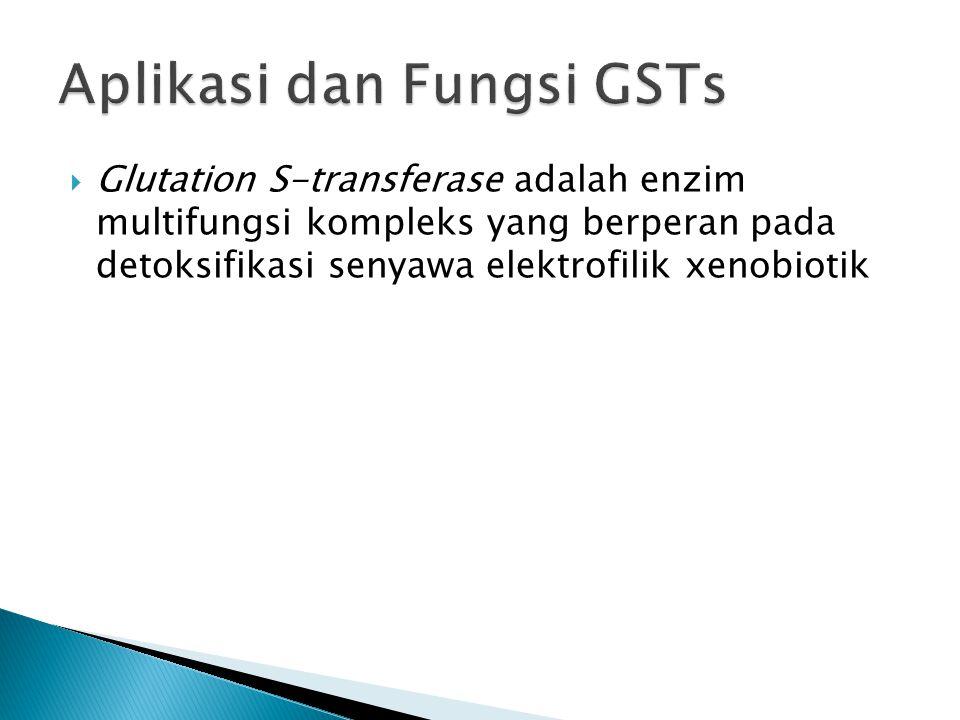Aplikasi dan Fungsi GSTs