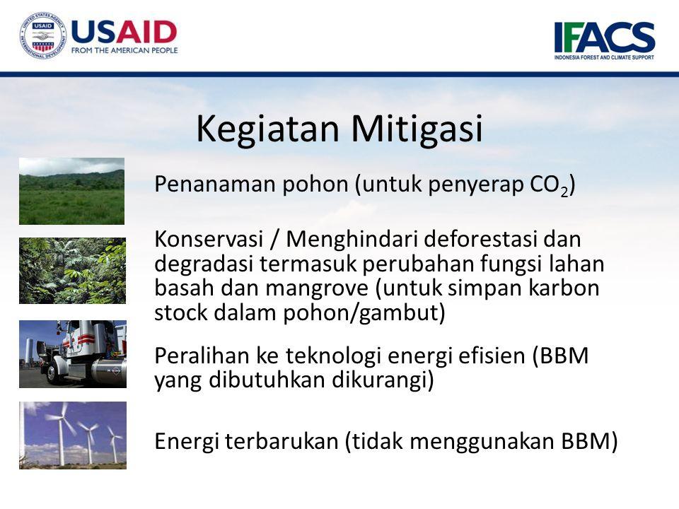 Kegiatan Mitigasi Penanaman pohon (untuk penyerap CO2)