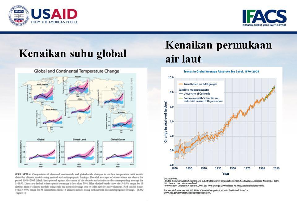 Kenaikan permukaan air laut Kenaikan suhu global