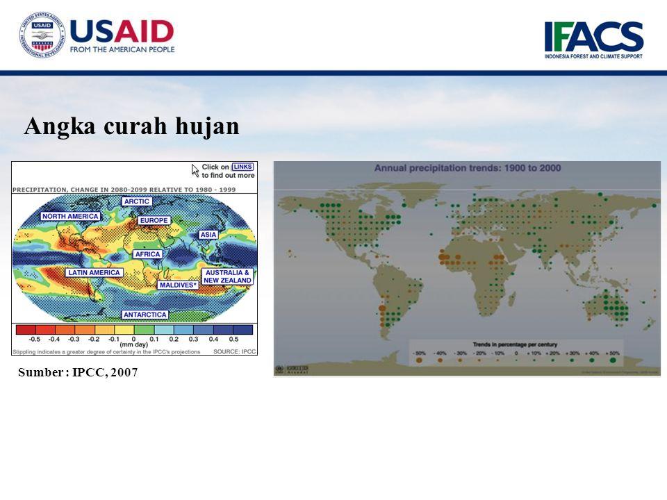 Angka curah hujan Sumber : IPCC, 2007