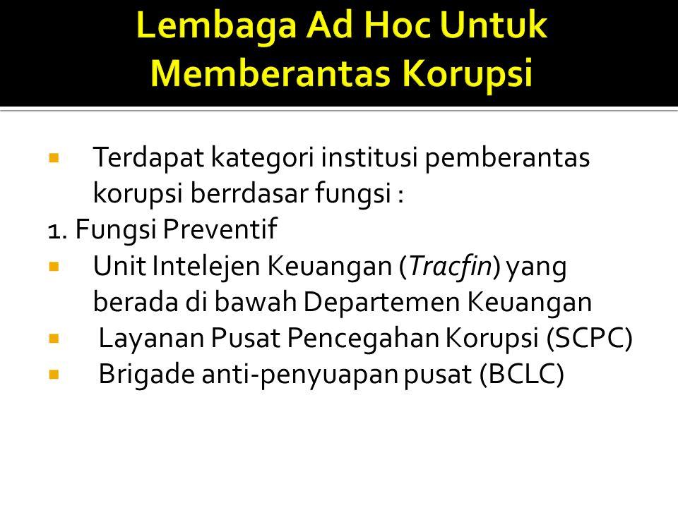 Lembaga Ad Hoc Untuk Memberantas Korupsi