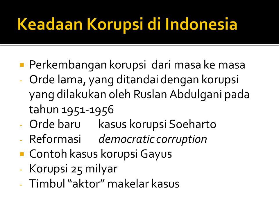 Keadaan Korupsi di Indonesia
