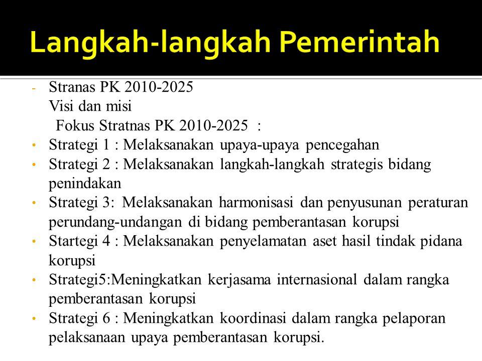 Langkah-langkah Pemerintah
