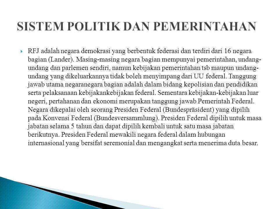 SISTEM POLITIK DAN PEMERINTAHAN