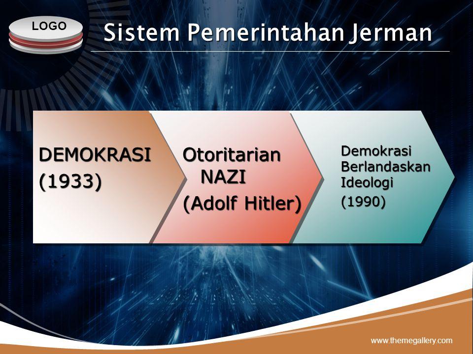 Sistem Pemerintahan Jerman
