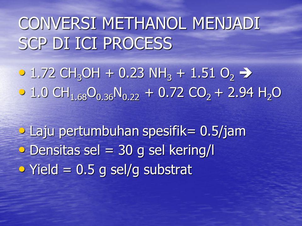 CONVERSI METHANOL MENJADI SCP DI ICI PROCESS