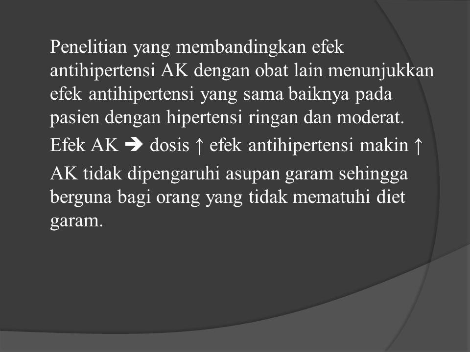 Penelitian yang membandingkan efek antihipertensi AK dengan obat lain menunjukkan efek antihipertensi yang sama baiknya pada pasien dengan hipertensi ringan dan moderat.