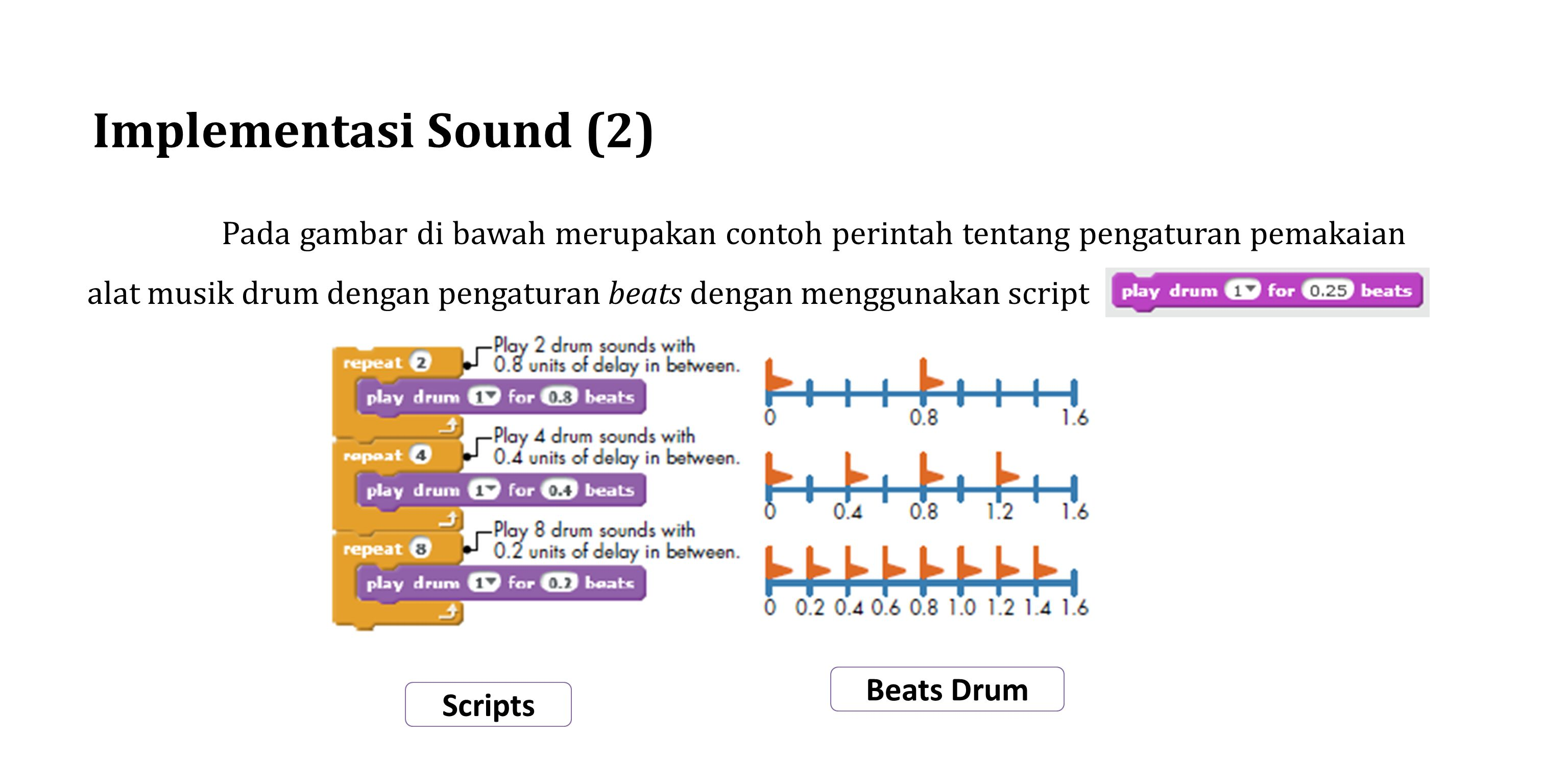 Implementasi Sound (2) Beats Drum Scripts
