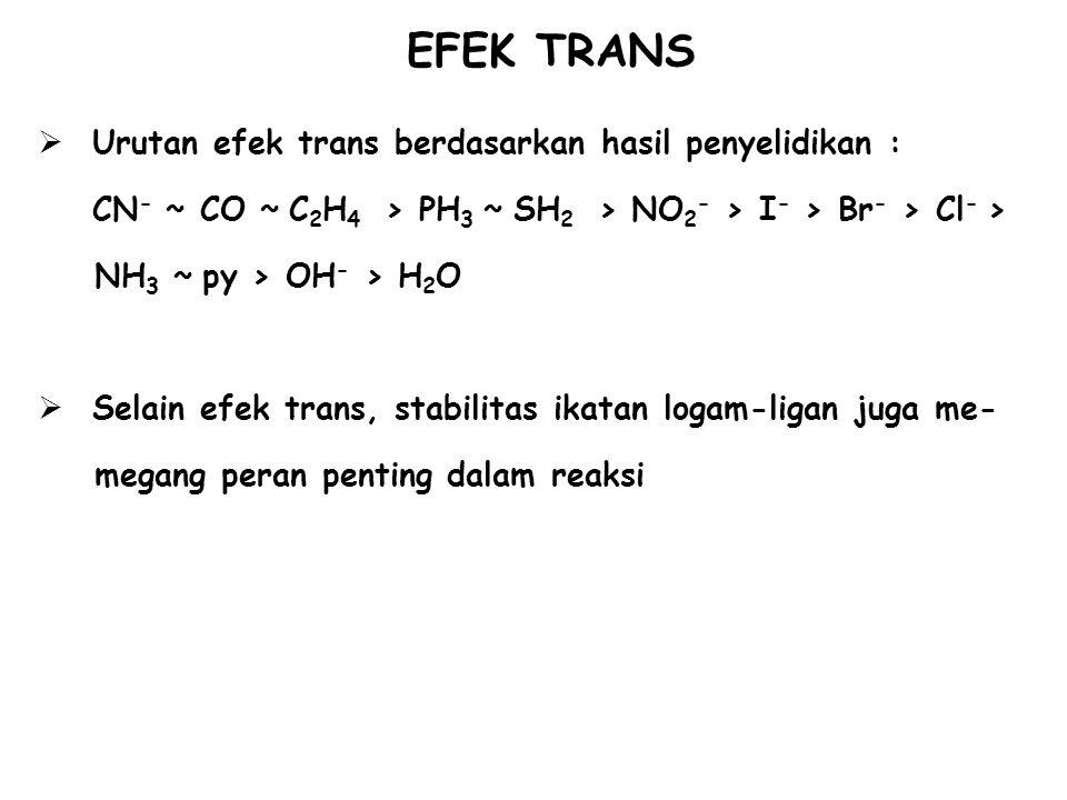 EFEK TRANS Urutan efek trans berdasarkan hasil penyelidikan :