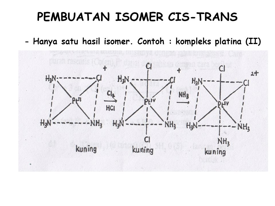 PEMBUATAN ISOMER CIS-TRANS