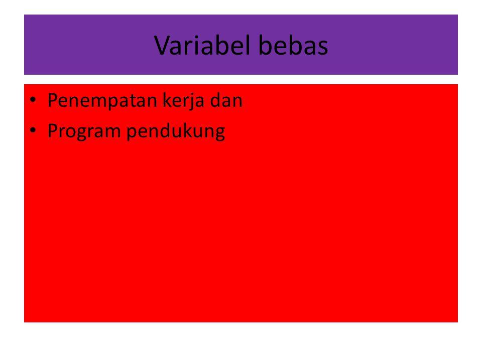 Variabel bebas Penempatan kerja dan Program pendukung