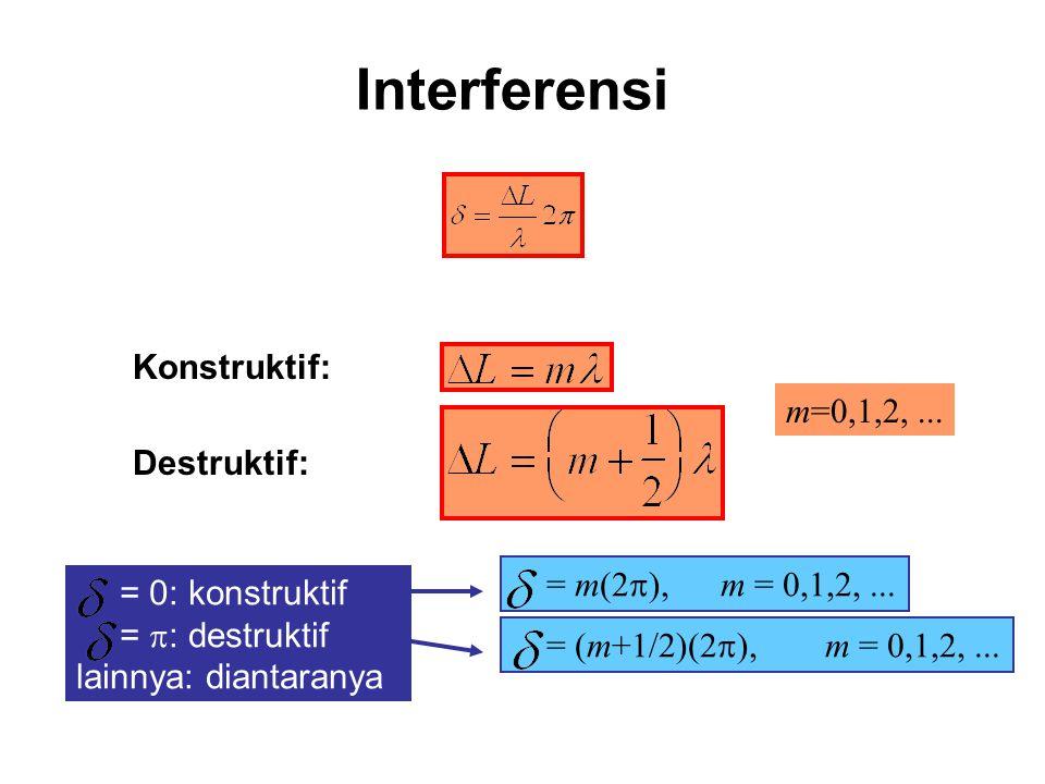 Interferensi Konstruktif: m=0,1,2, ... Destruktif: