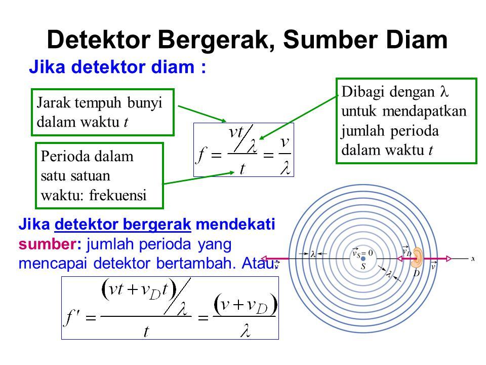 Detektor Bergerak, Sumber Diam