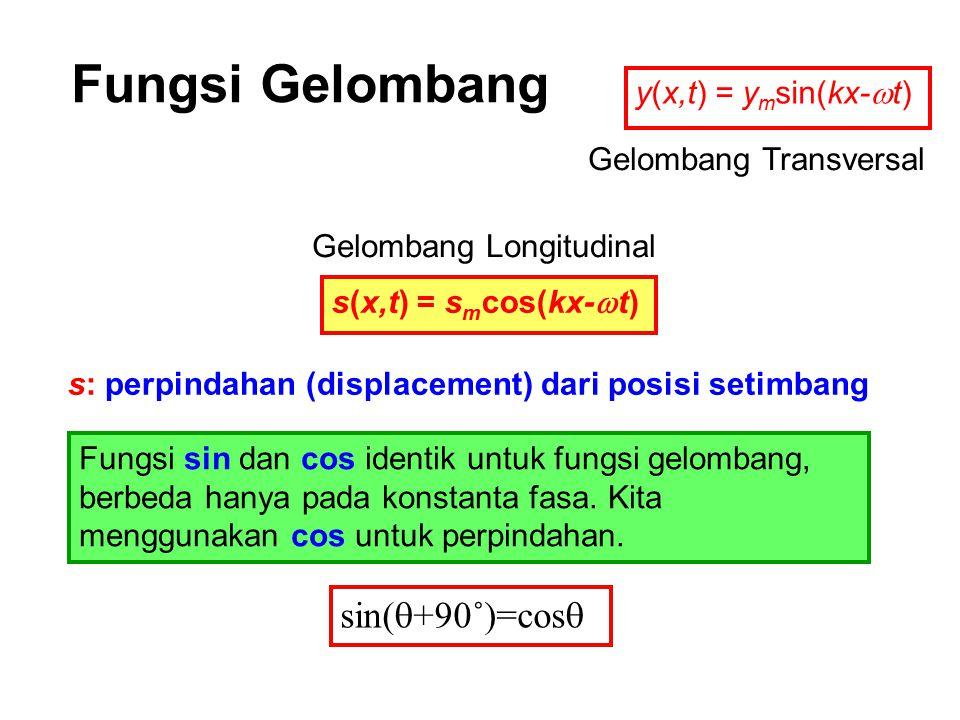 Fungsi Gelombang sin(q+90˚)=cosq y(x,t) = ymsin(kx-wt)