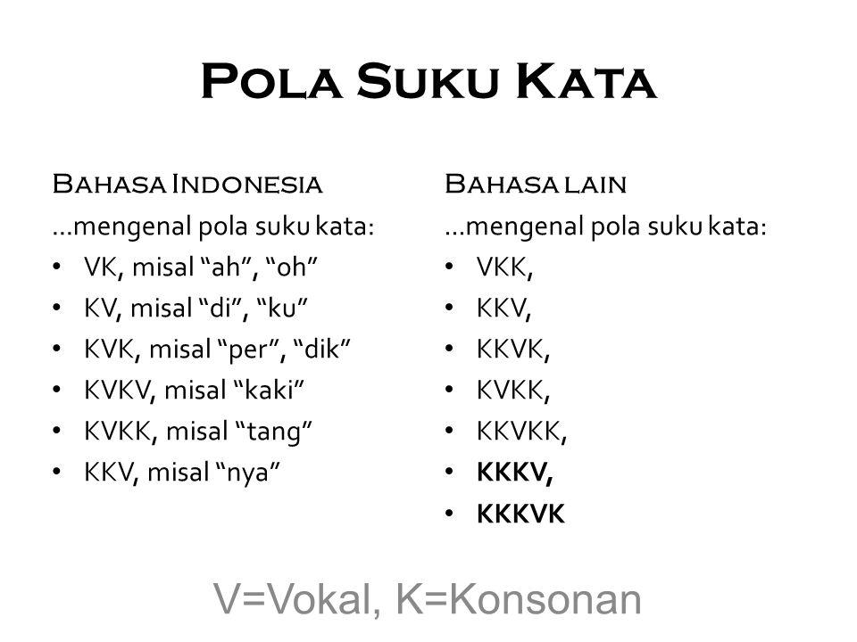 Pola Suku Kata V=Vokal, K=Konsonan Bahasa Indonesia Bahasa lain