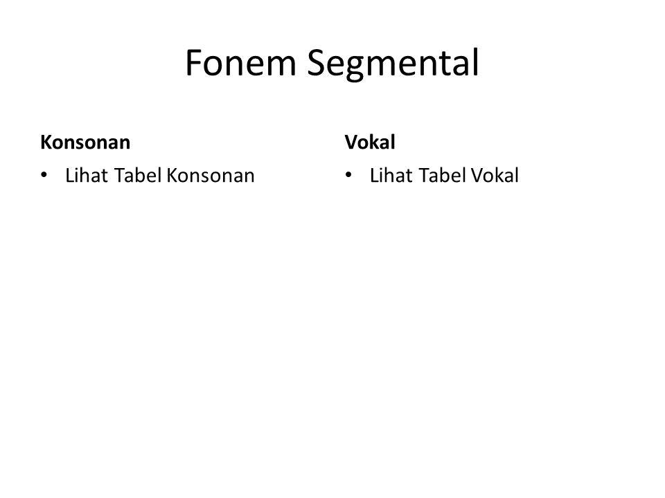 Fonem Segmental Konsonan Vokal Lihat Tabel Konsonan Lihat Tabel Vokal