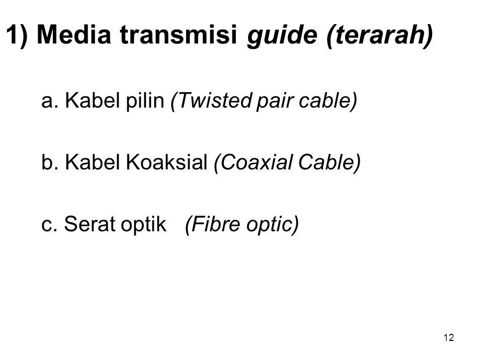 1) Media transmisi guide (terarah)