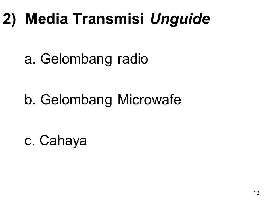 2) Media Transmisi Unguide