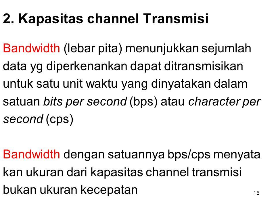 2. Kapasitas channel Transmisi