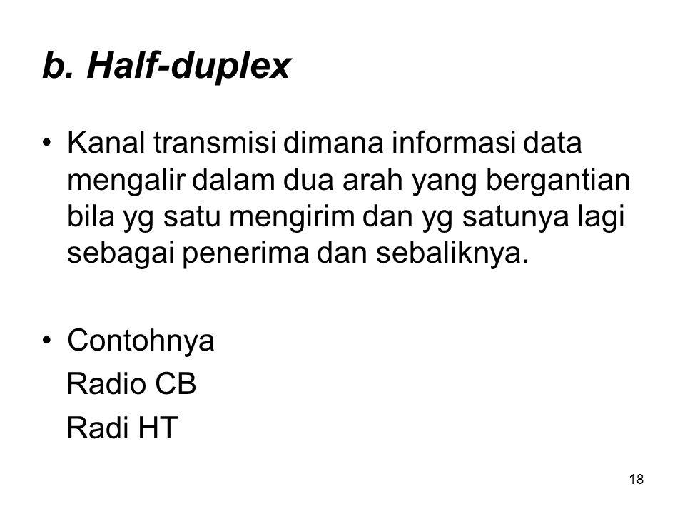 b. Half-duplex
