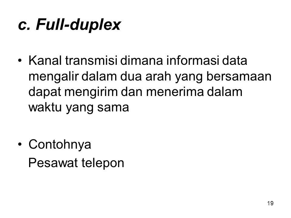 c. Full-duplex Kanal transmisi dimana informasi data mengalir dalam dua arah yang bersamaan dapat mengirim dan menerima dalam waktu yang sama.