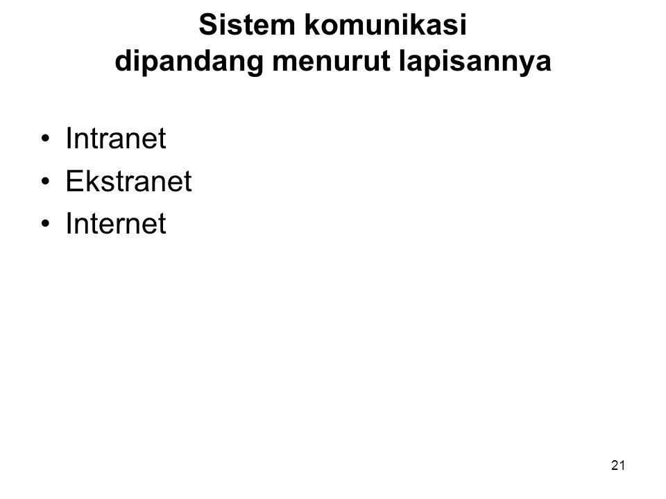 Sistem komunikasi dipandang menurut lapisannya