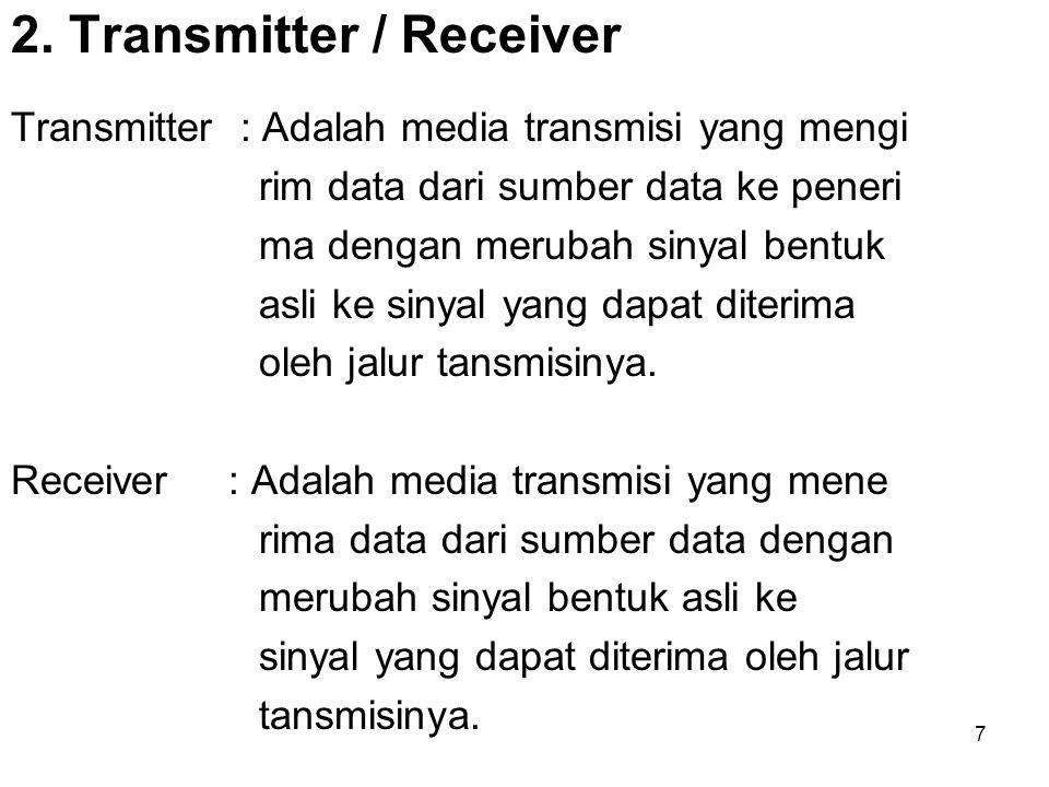 2. Transmitter / Receiver
