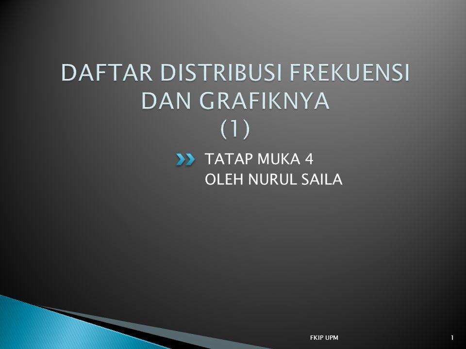 DAFTAR DISTRIBUSI FREKUENSI DAN GRAFIKNYA (1)