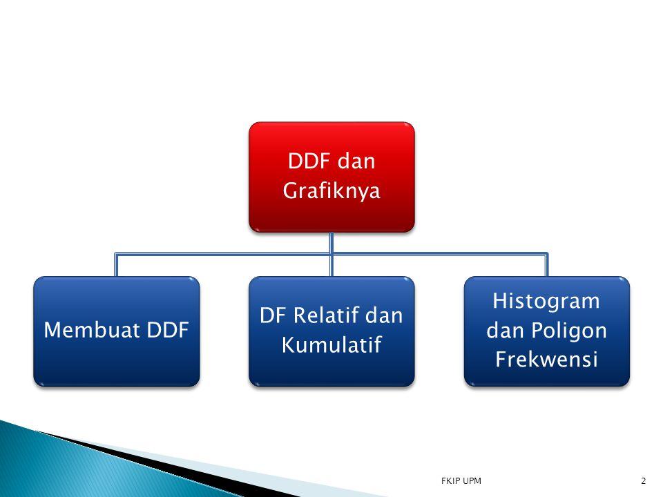 FKIP UPM DDF dan Grafiknya Membuat DDF DF Relatif dan Kumulatif
