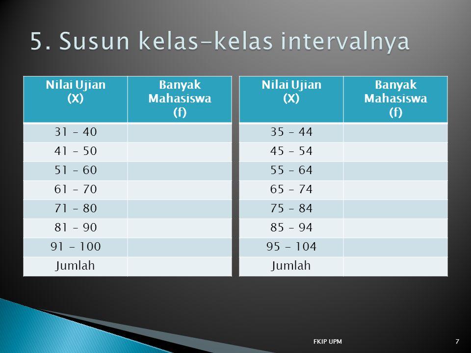 5. Susun kelas-kelas intervalnya