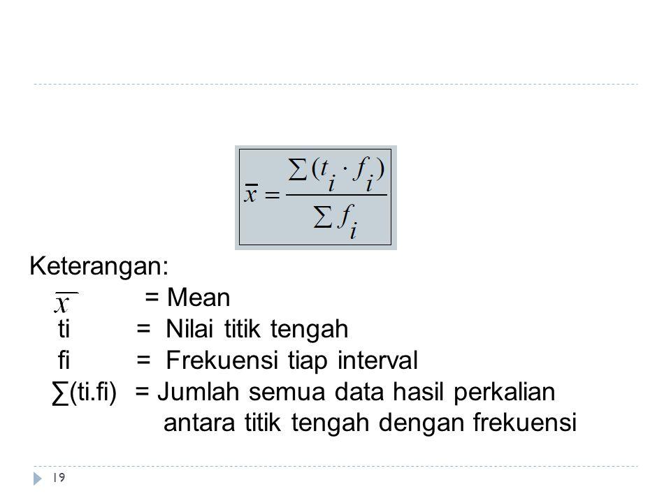 Keterangan: = Mean. ti = Nilai titik tengah. fi = Frekuensi tiap interval.
