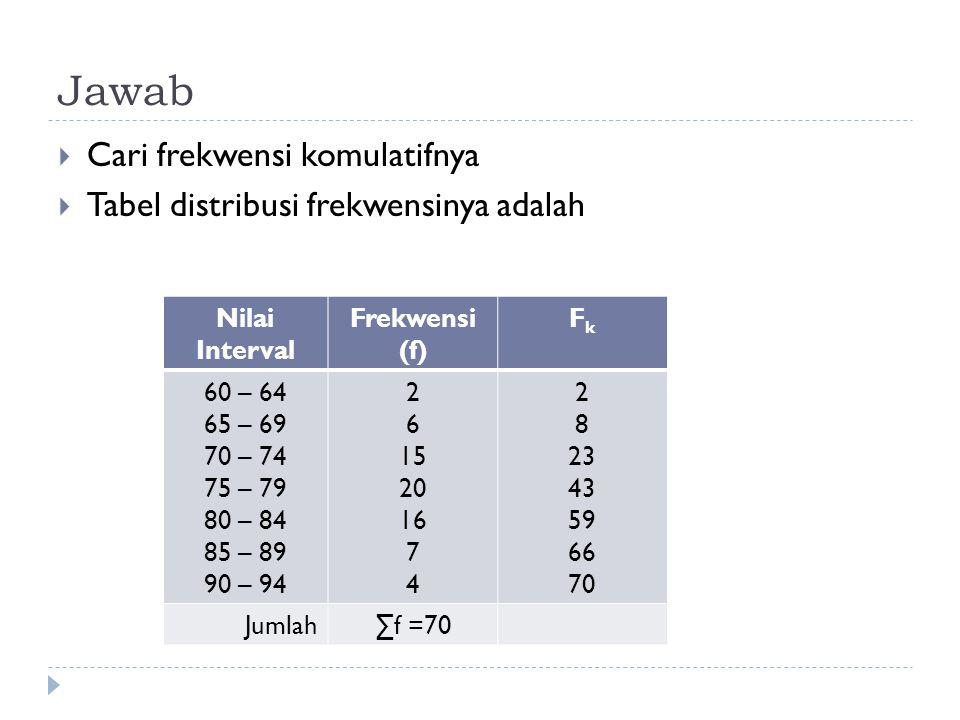 Jawab Cari frekwensi komulatifnya Tabel distribusi frekwensinya adalah