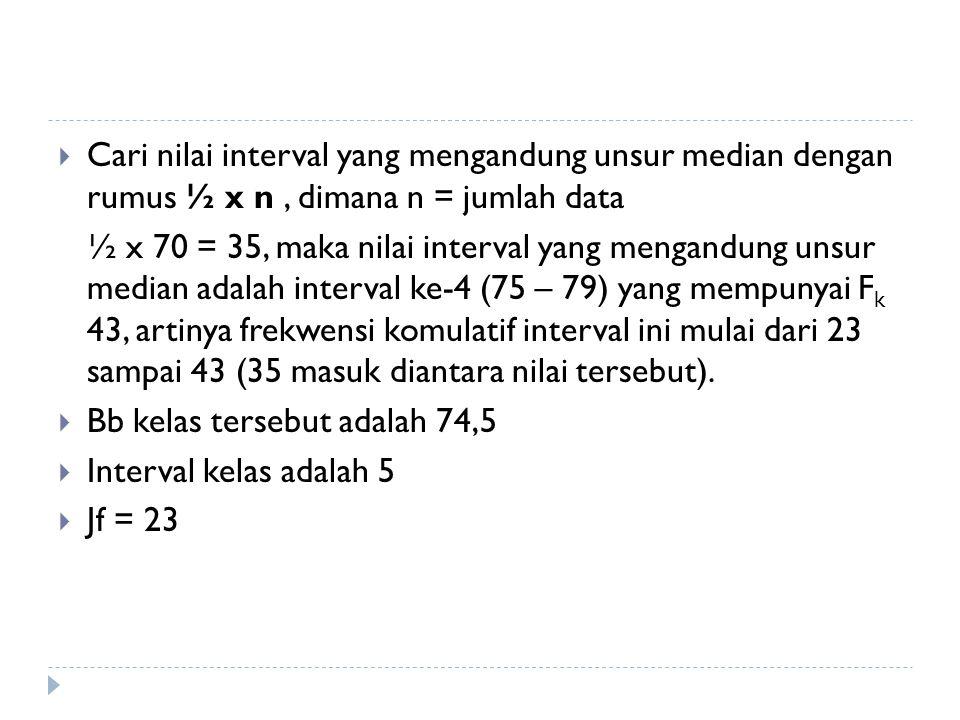 Cari nilai interval yang mengandung unsur median dengan rumus ½ x n , dimana n = jumlah data