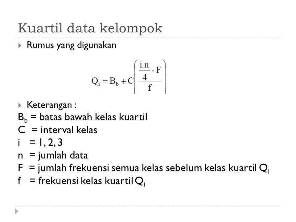 Kuartil data kelompok Bb = batas bawah kelas kuartil